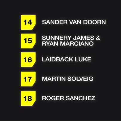 Escape presenteert Sander van Doorn, Sunnery en Ryan, Laidback Luke, Martin Solveig en Roger Sanchez tijdens ADE (afbeelding)