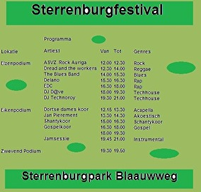 Sterrenburgfestival (afbeelding)